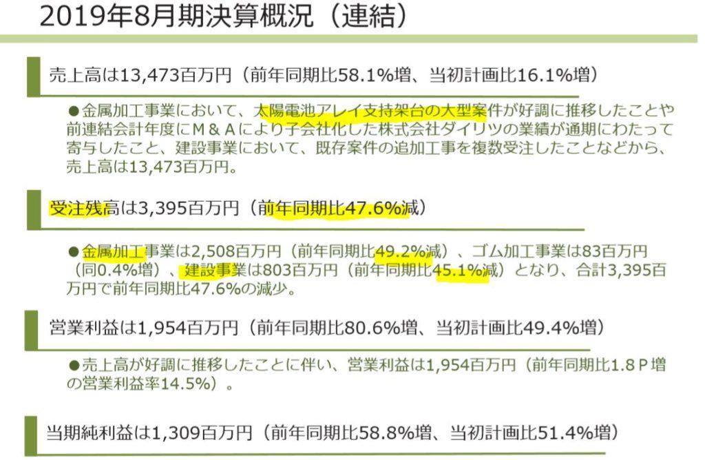 決算説明2.日創プロニティ