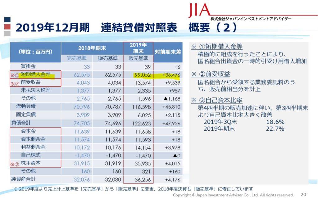 決算説明6.ジャパンインベストメントアドバイザー