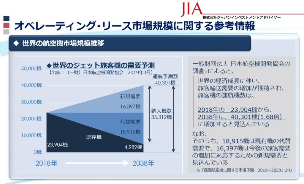 決算説明7.ジャパンインベストメントアドバイザー