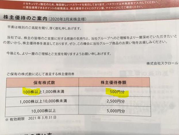 株主優待案内4