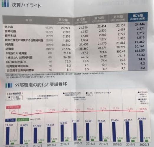 株主通信3