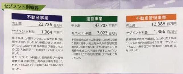 第46回ビジネスレポート3.