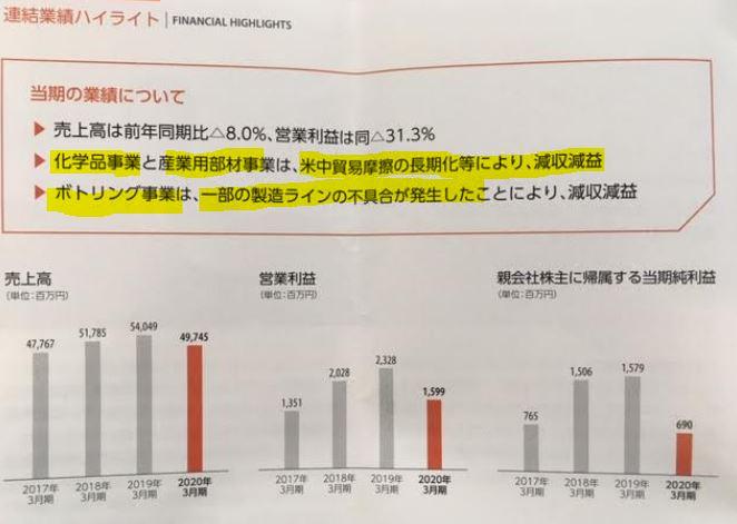 20年3月期株主通信2.