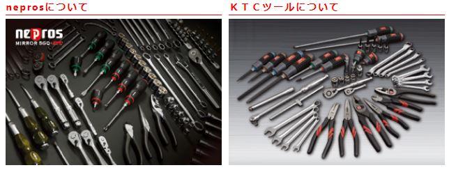 事業概要1.京都機械工具