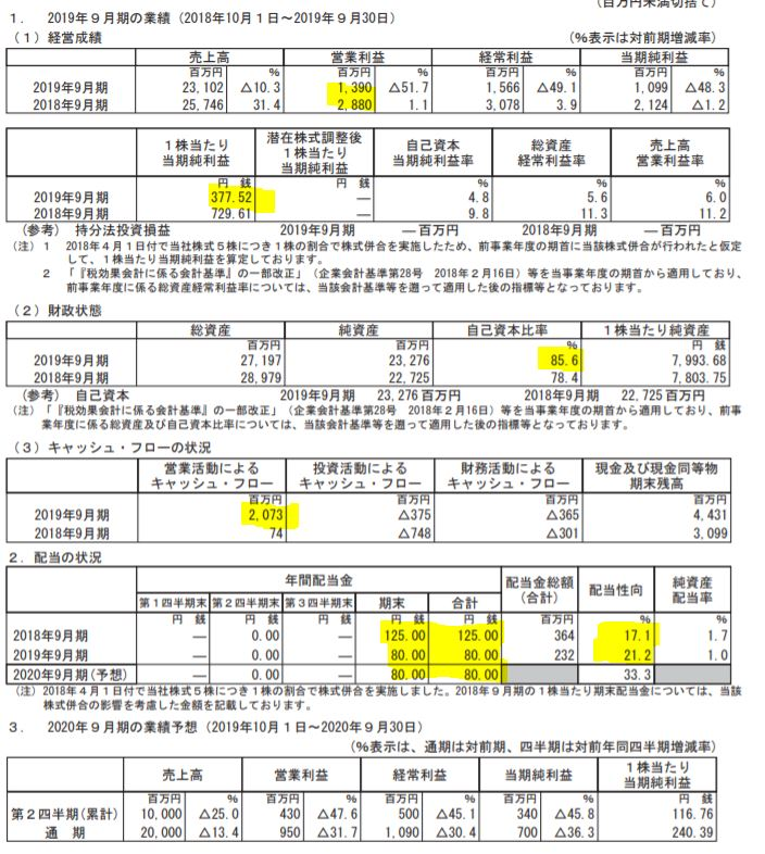 決算分析1.川岸工業