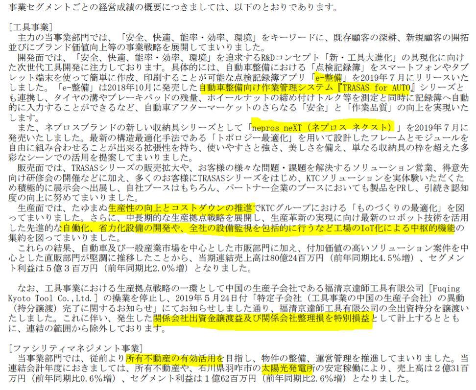 決算分析2.京都機械工具