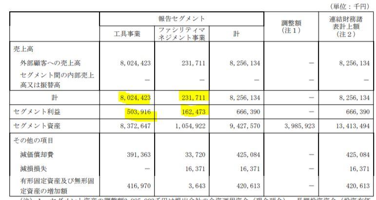 決算分析6.京都機械工具
