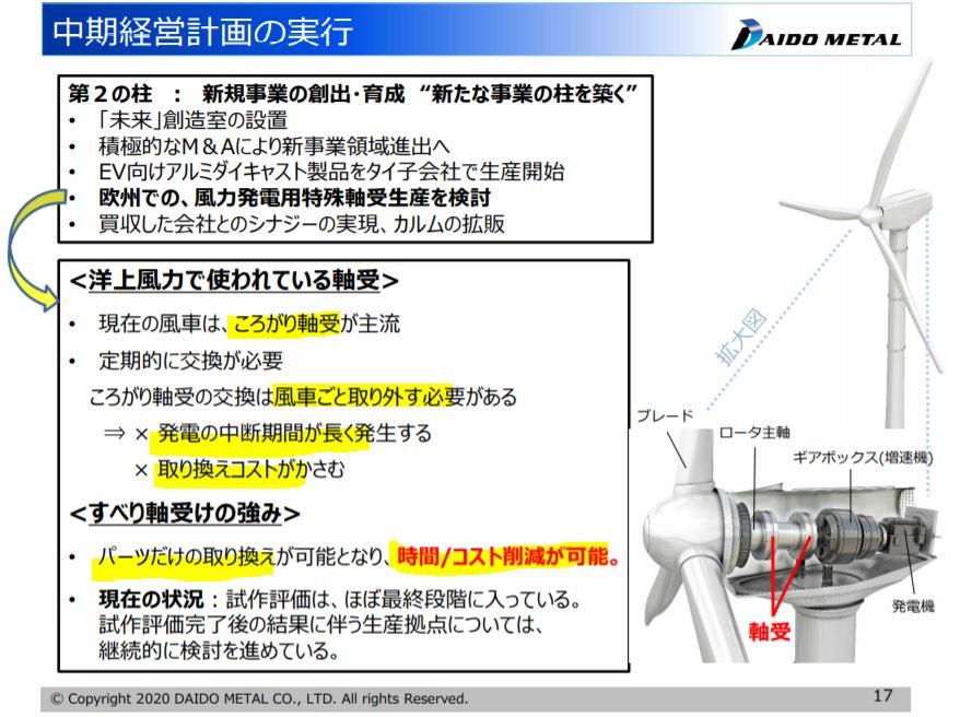 決算分析9.大同メタル工業