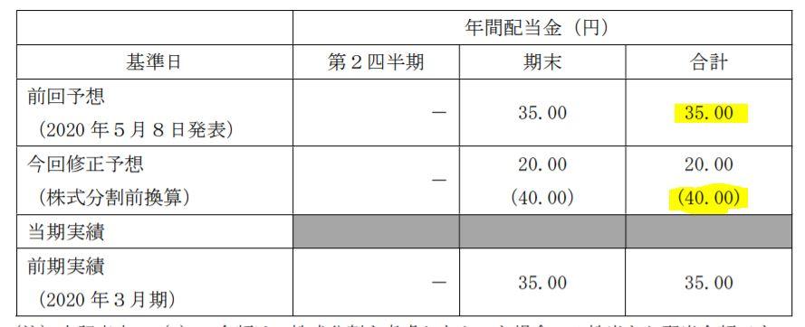 35円→40円へ増配
