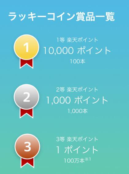 Rakuten-point-screen6