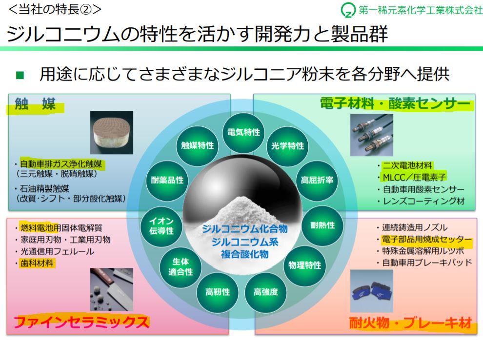 事業概要3.第一稀元素化学工業