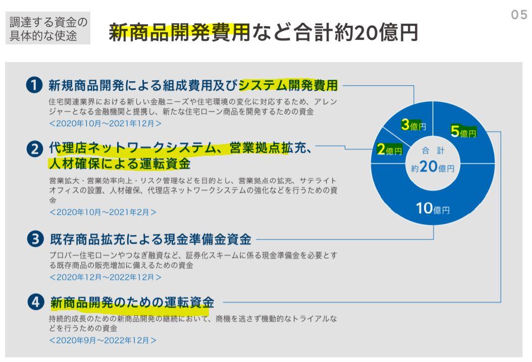 日本モーゲージサービスの増資2.