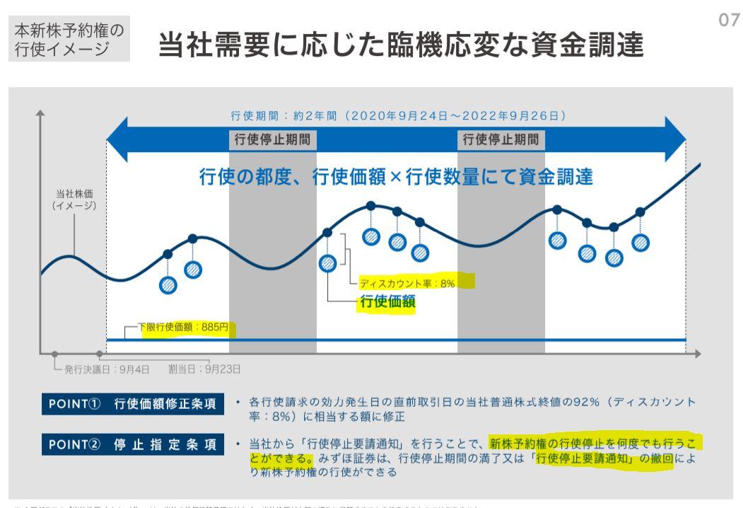 日本モーゲージサービスの増資4.