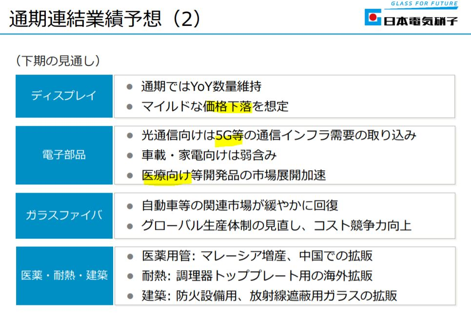 決算分析5.日本電気硝子