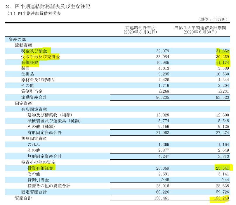 決算分析1.新東工業