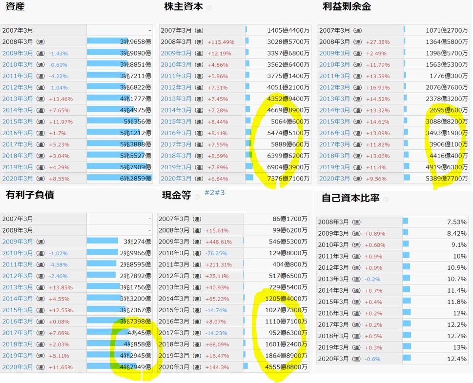 財務分析-三菱UFJリース