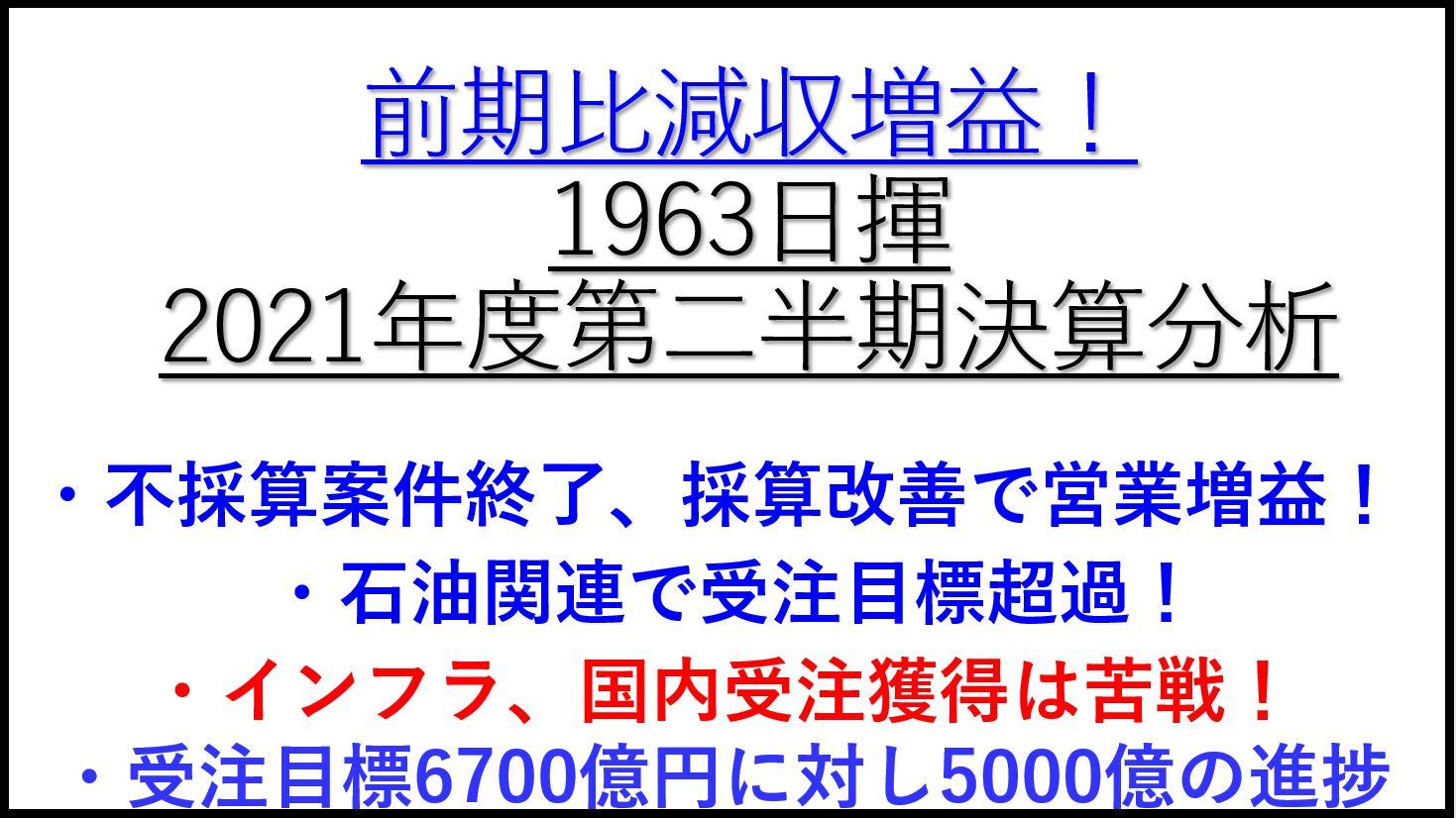 1963-日揮-2021年決算分析