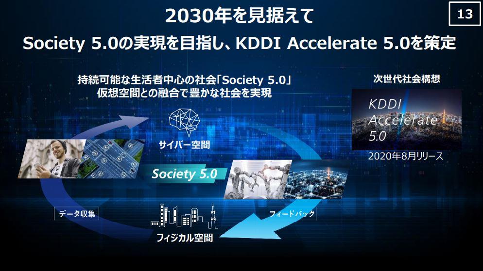 2021年第二四半期決算概要223