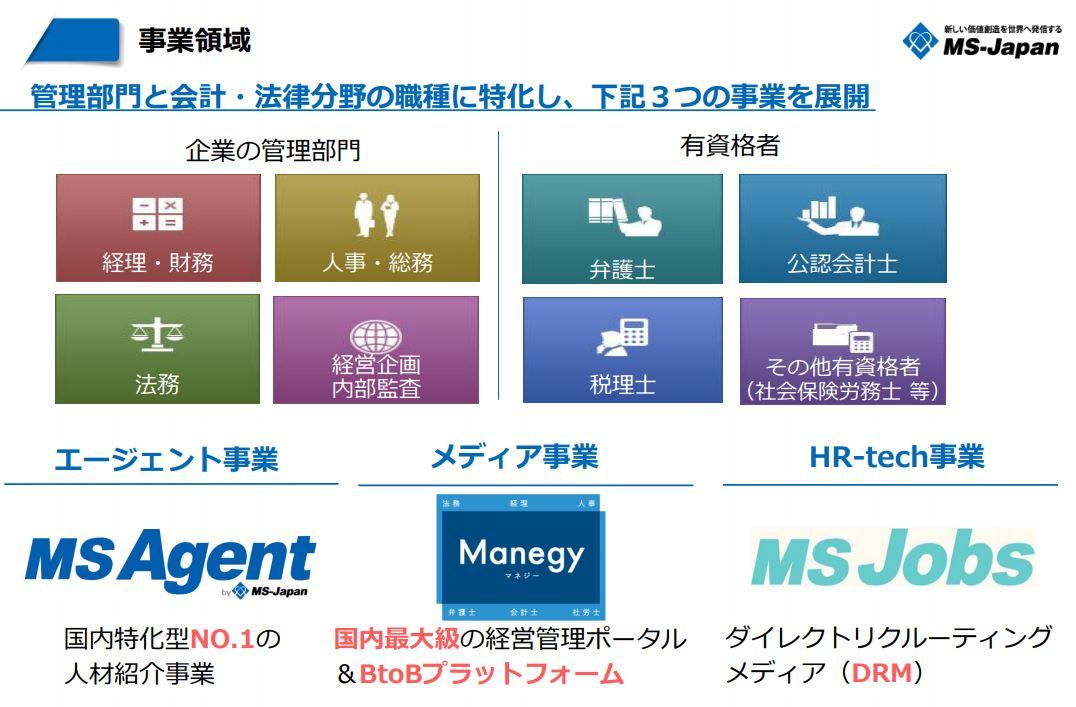 事業概要.MS-JAPAN1.