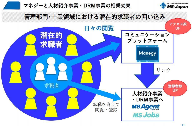 事業概要.MS-JAPAN2.