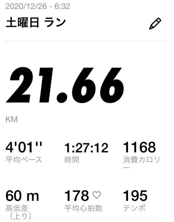 今月のベストラン-ハーフマラソンサブ88達成!