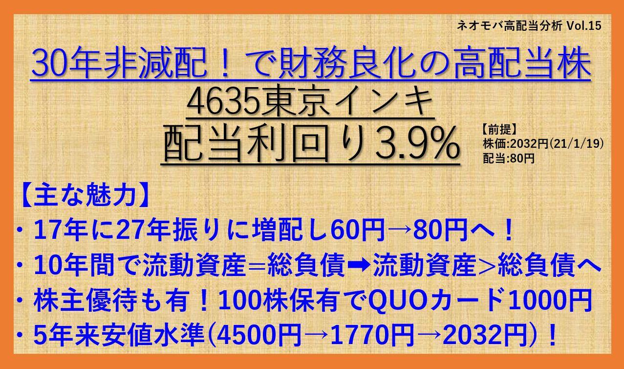 東京インキ(4635)-ネオモバ高配当株