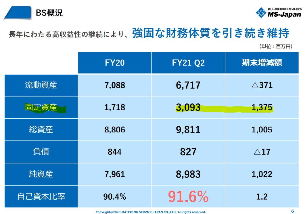 決算分析-MS-JAPAN2.