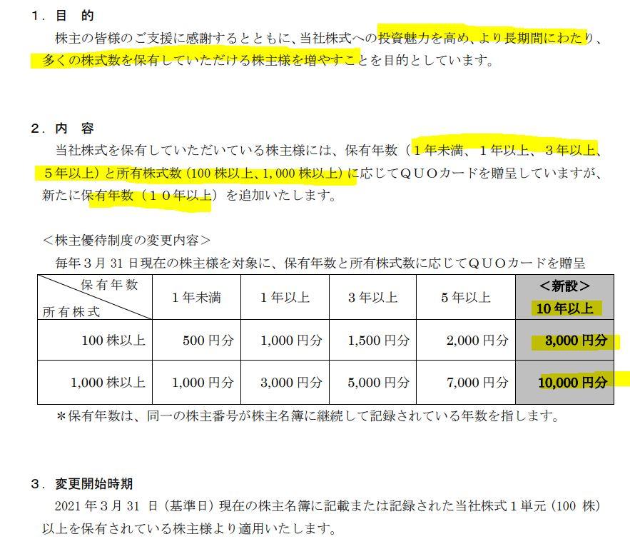 10年長期保有の株主優待拡充!-プロネクサス