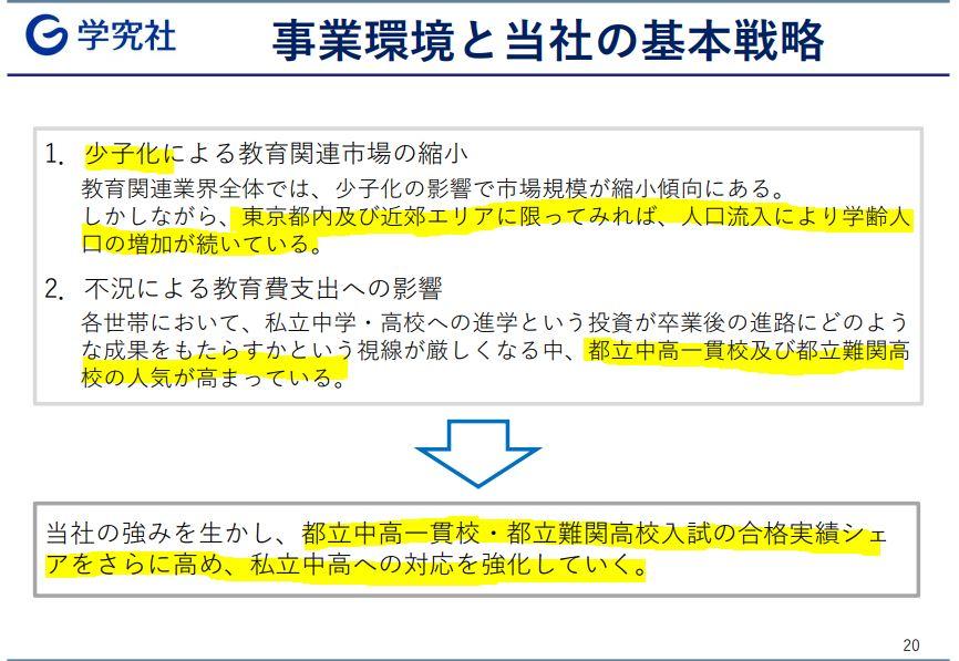 セグメント別分析.学究社3.