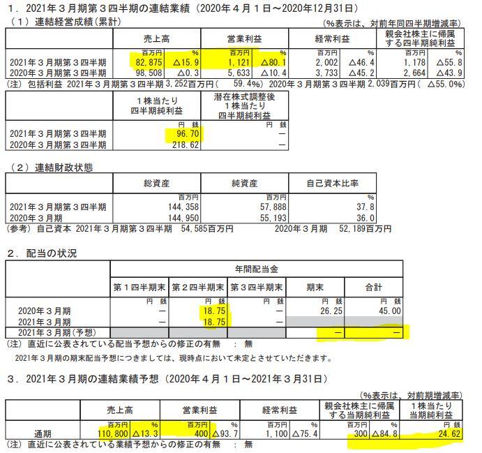 決算分析1.ホッカンホールディングス