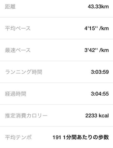 サブ3.05!-フルマラソン2.