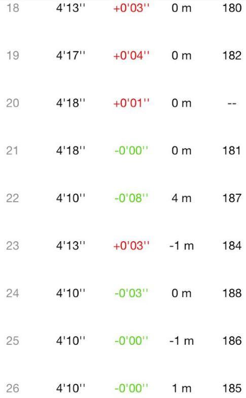 サブ3.05!-フルマラソン5.