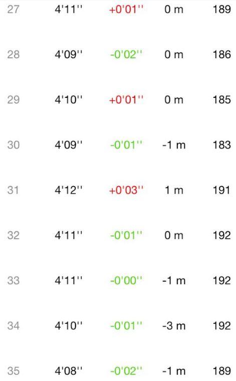 サブ3.05!-フルマラソン6.
