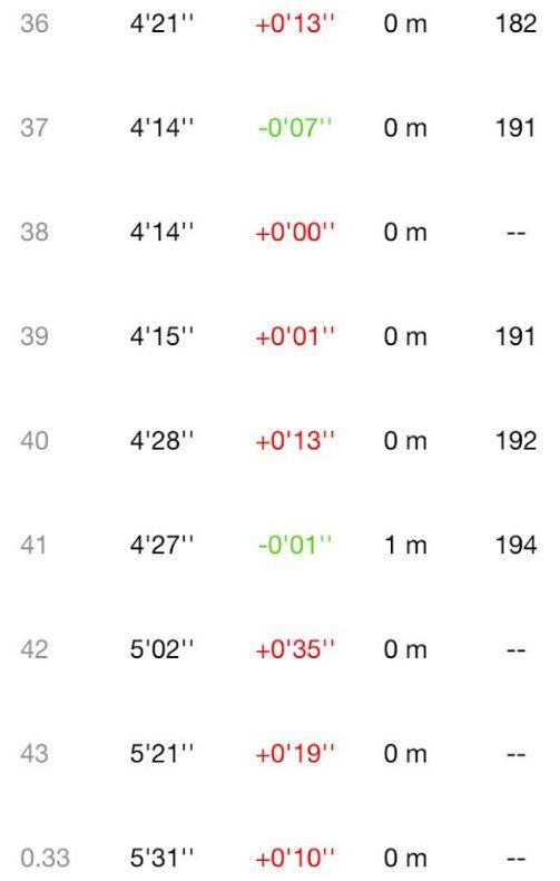 サブ3.05!-フルマラソン7.