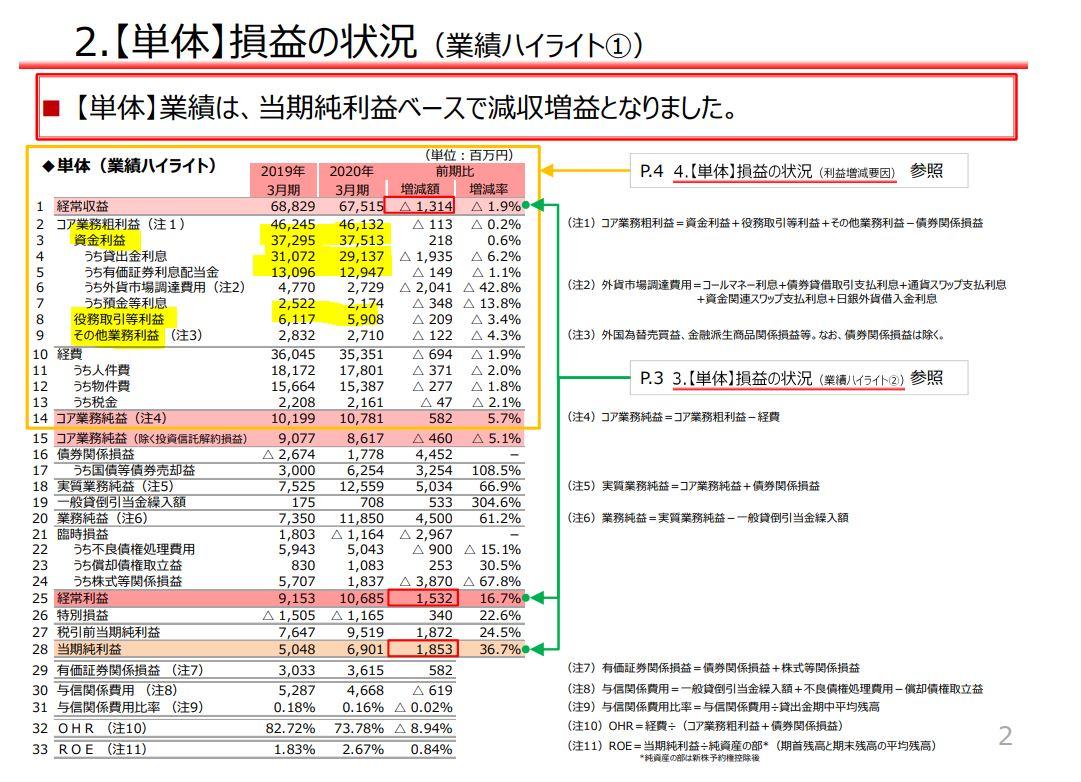 セグメント別分析.1.百十四銀行8386
