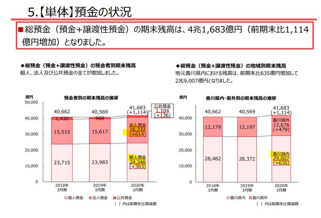 セグメント別分析.2.百十四銀行8386