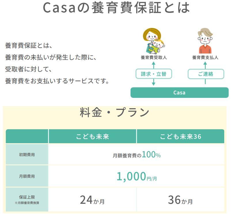 事業概要3.Casa-7196