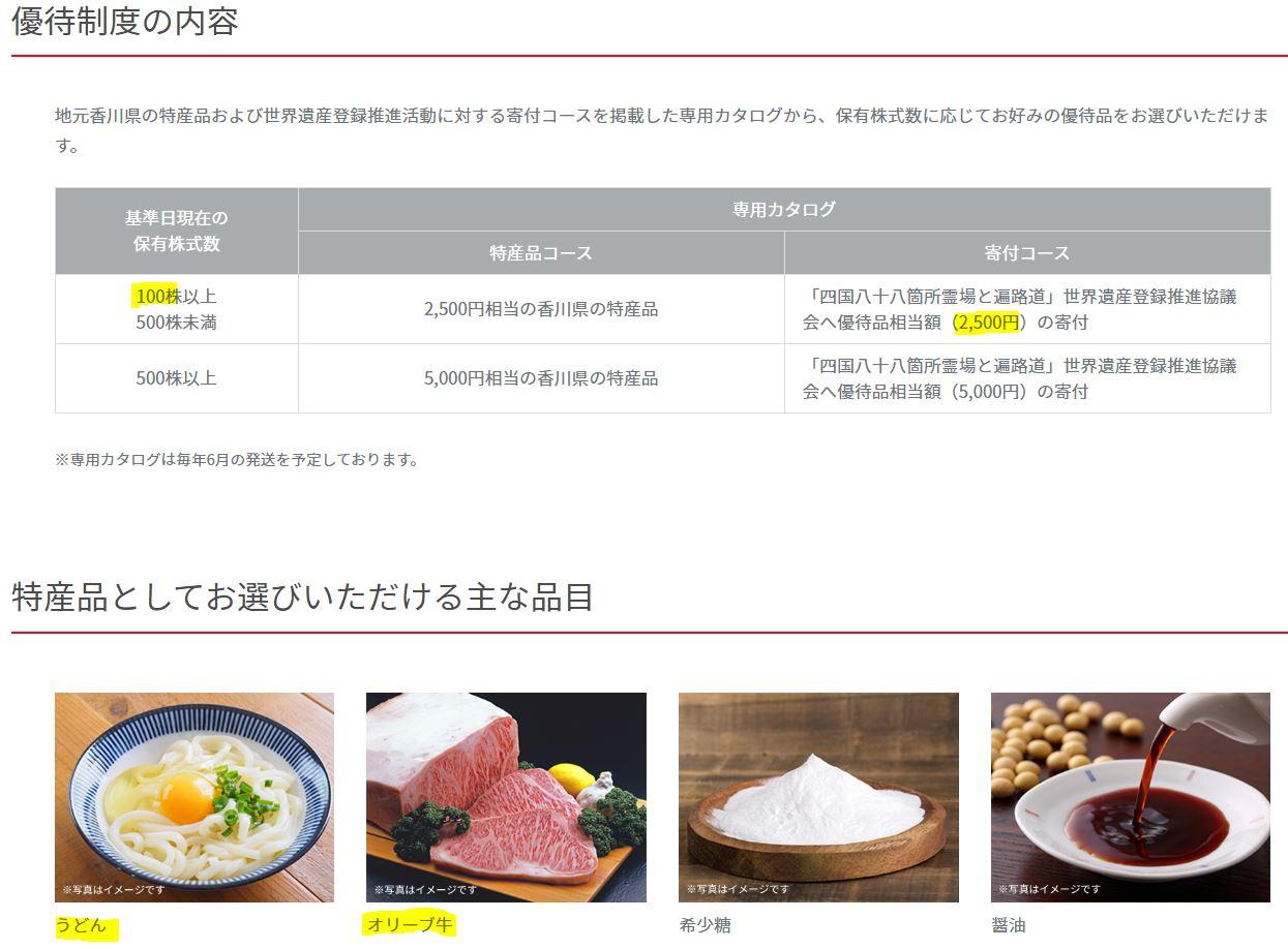 株主優待-百十四銀行8386-資産株