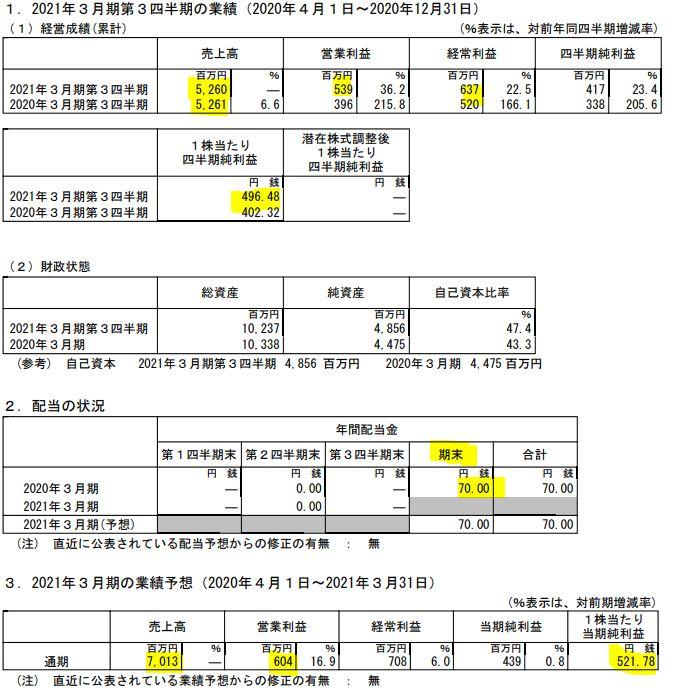 決算分析1.日本パレットプール