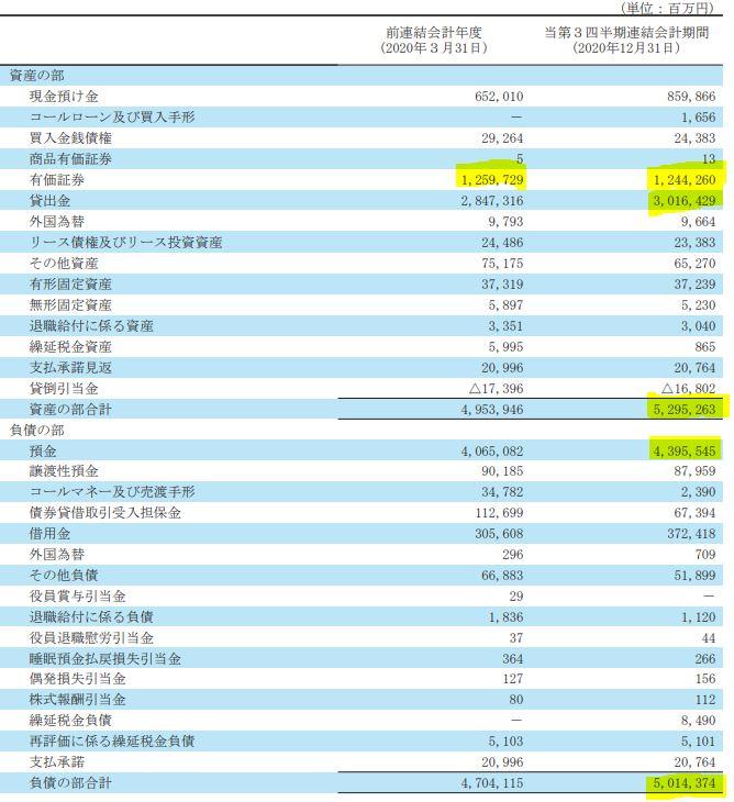 決算分析2.百十四銀行