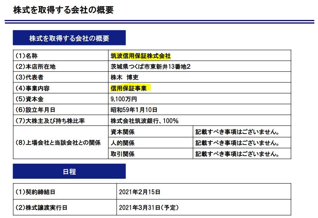 筑波信用保証を子会社化-全国保証1.