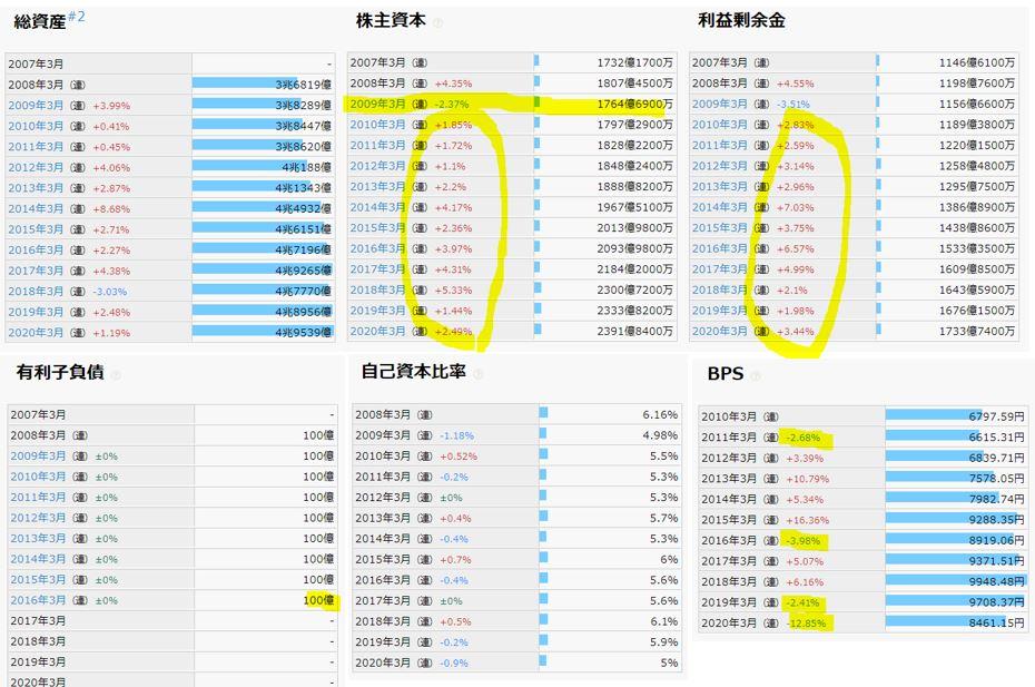 財務分析-百十四銀行