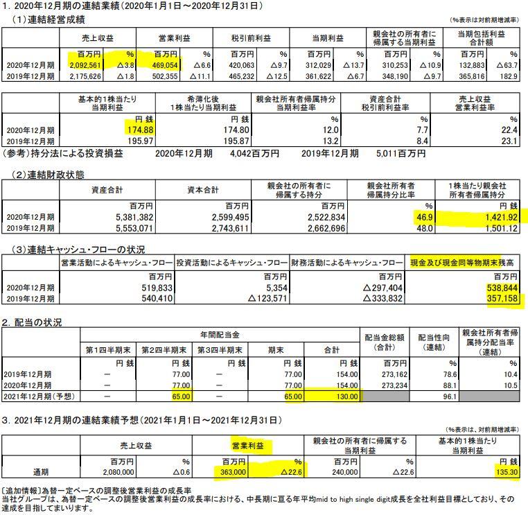 2020年通期決算分析-JT-2914-1.