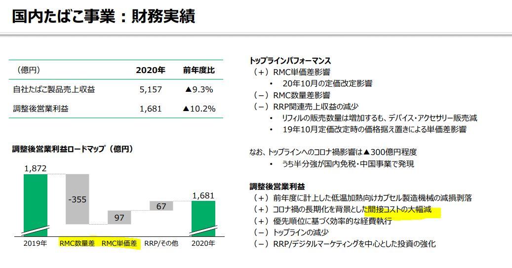 2020年通期決算分析-JT-2914-3.