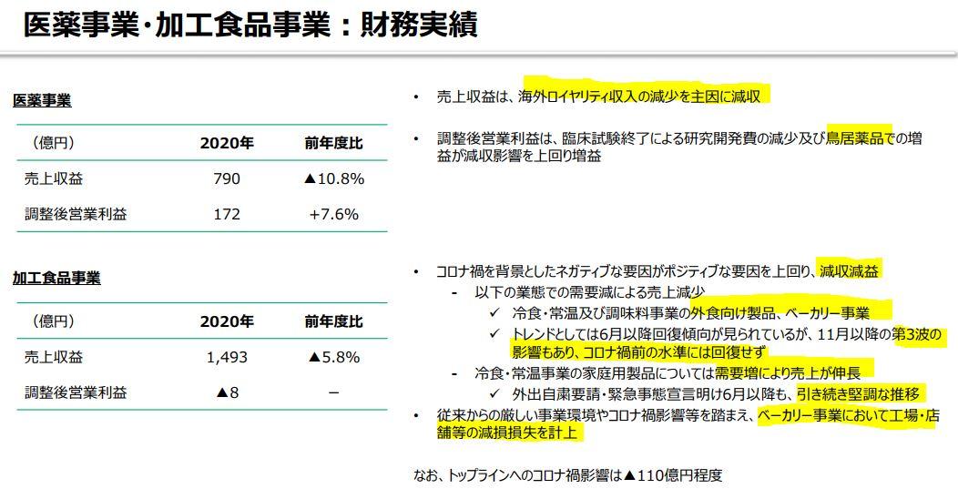 2020年通期決算分析-JT-2914-5.
