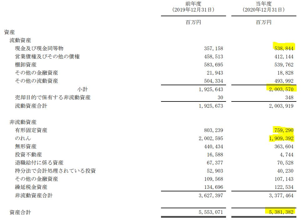 2020年通期決算分析-JT-2914-6.