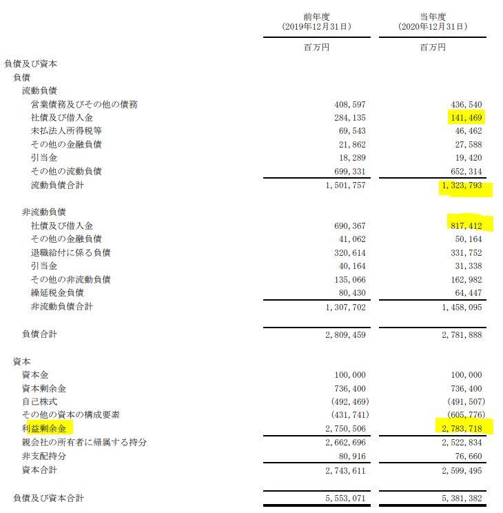 2020年通期決算分析-JT-2914-7.