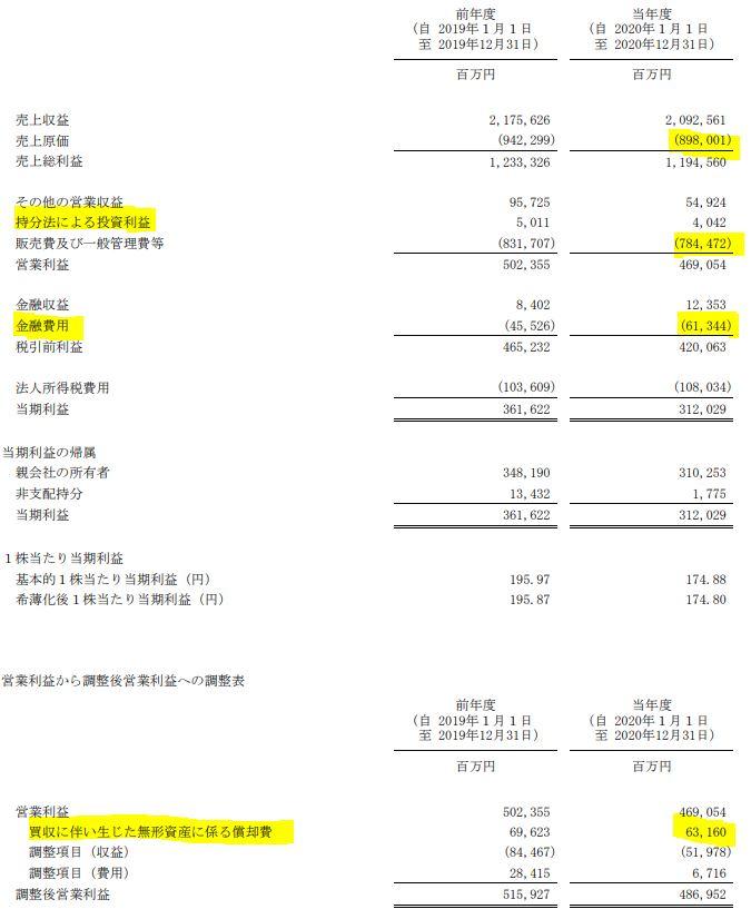 2020年通期決算分析-JT-2914-8.