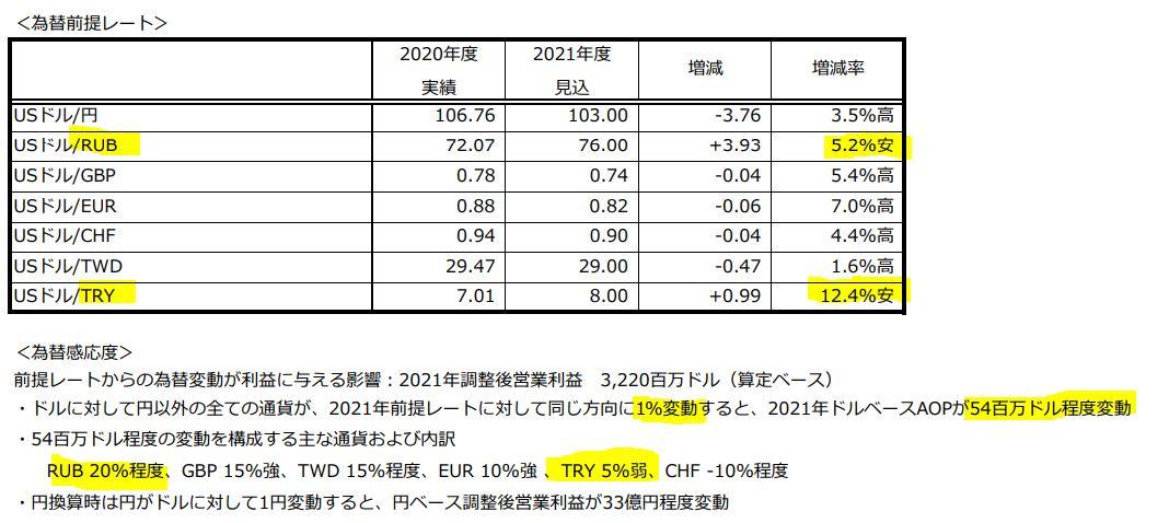 2021年通期業績予想-JT-2914-3.