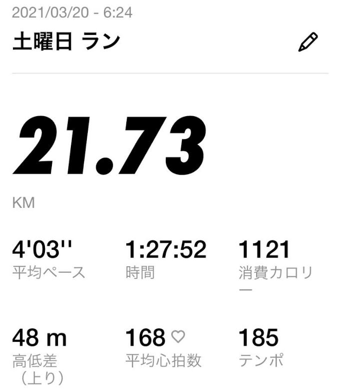 ハーフマラソン自己ベスト更新サブ88